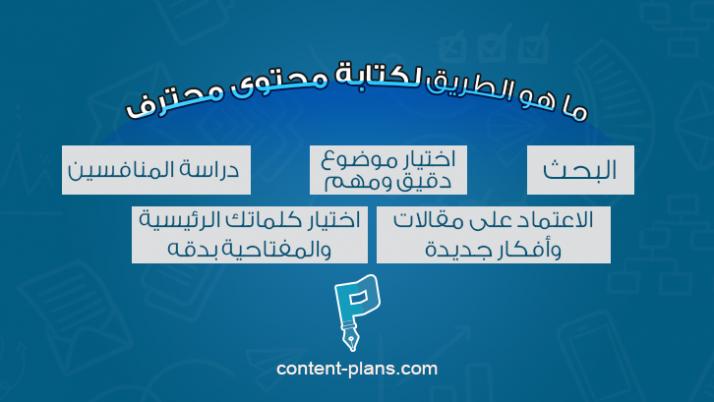 ماهو الطريق لكتابة محتوى محترف ؟