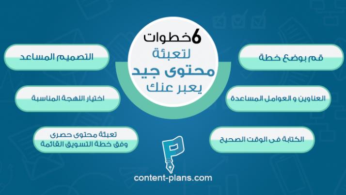 6 خطوات لتعبئة محتوى جيد يعبر عنك