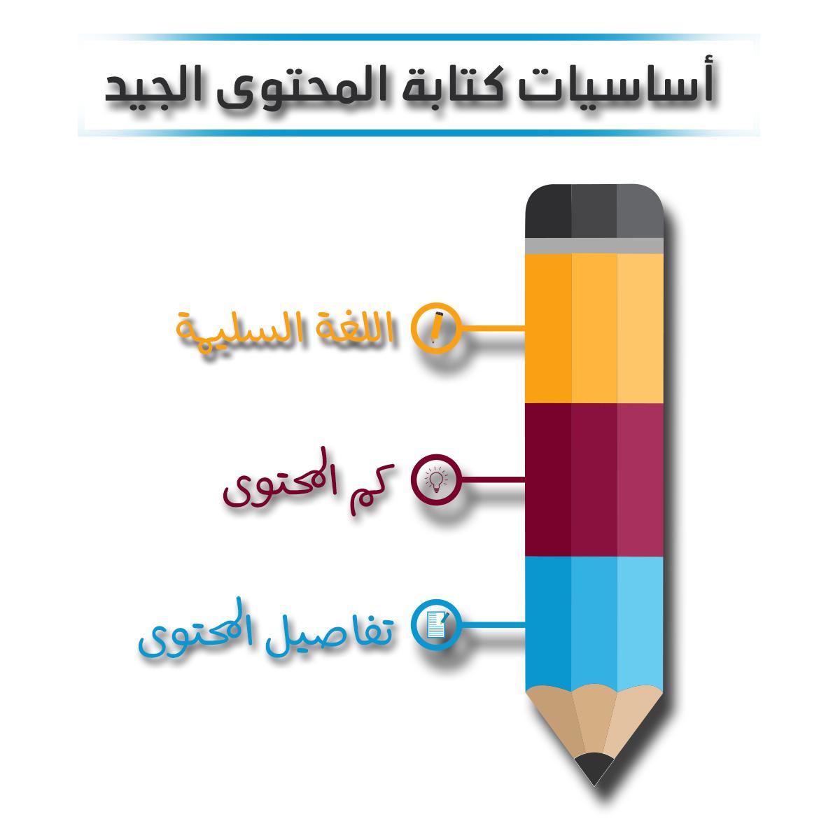 أساسيات كتابة محتوى عربي جيد