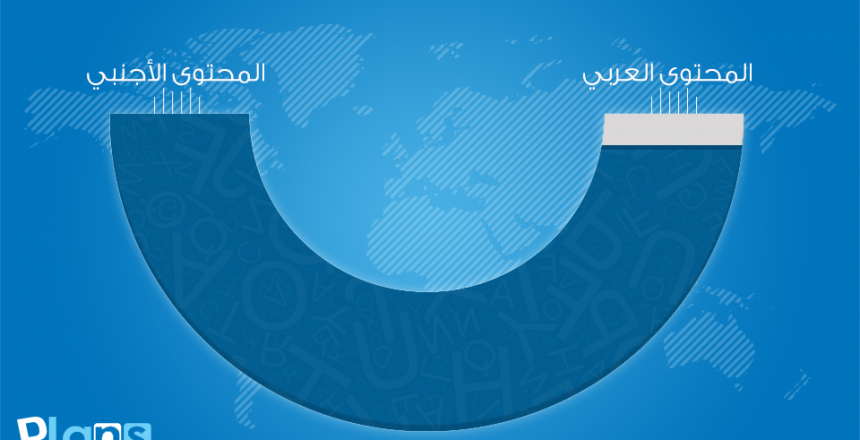 كتابة محتوى - المحتوى العربي - كتابة محتوى عربي - كتابة مقالات